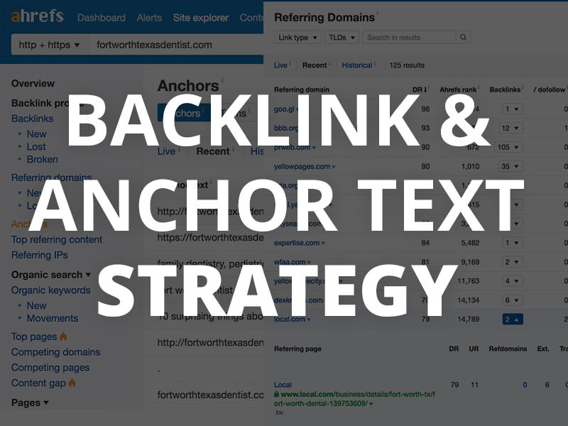 Backlink Anchor Text